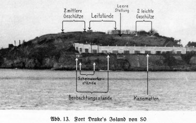 World War One Command and Control of the Guns on the Island